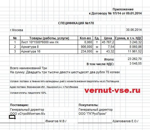 Спецификация к договору поставки материалов образец в формате