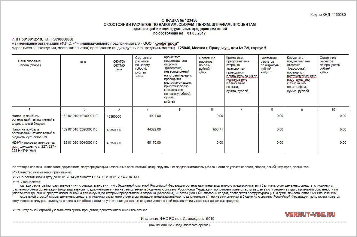 Справка о состоянии расчетов по налогам ИП